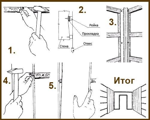 Как сделать обрешетку из реек панели пвх